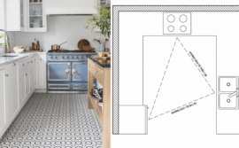 How to arrange the kitchen following Feng Sui
